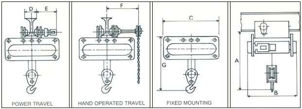 Electric Wire Rope Hoists general dimensions